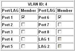 VLAN 4